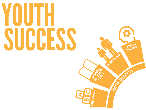 Ensuring our kids are equipped for success from birth through career