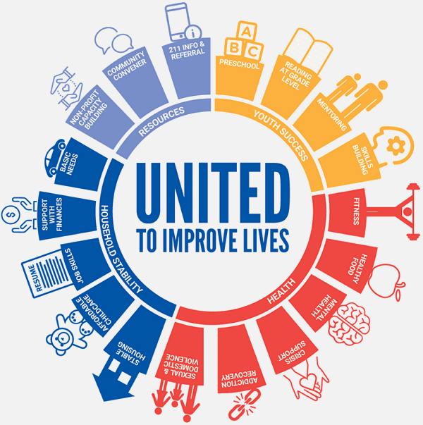 United-to-Improve-Lives.png